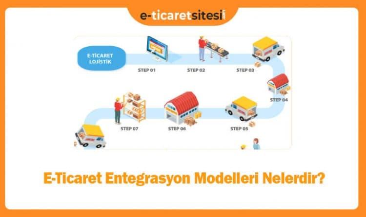 E-Ticaret Entegrasyon Modelleri Nelerdir?